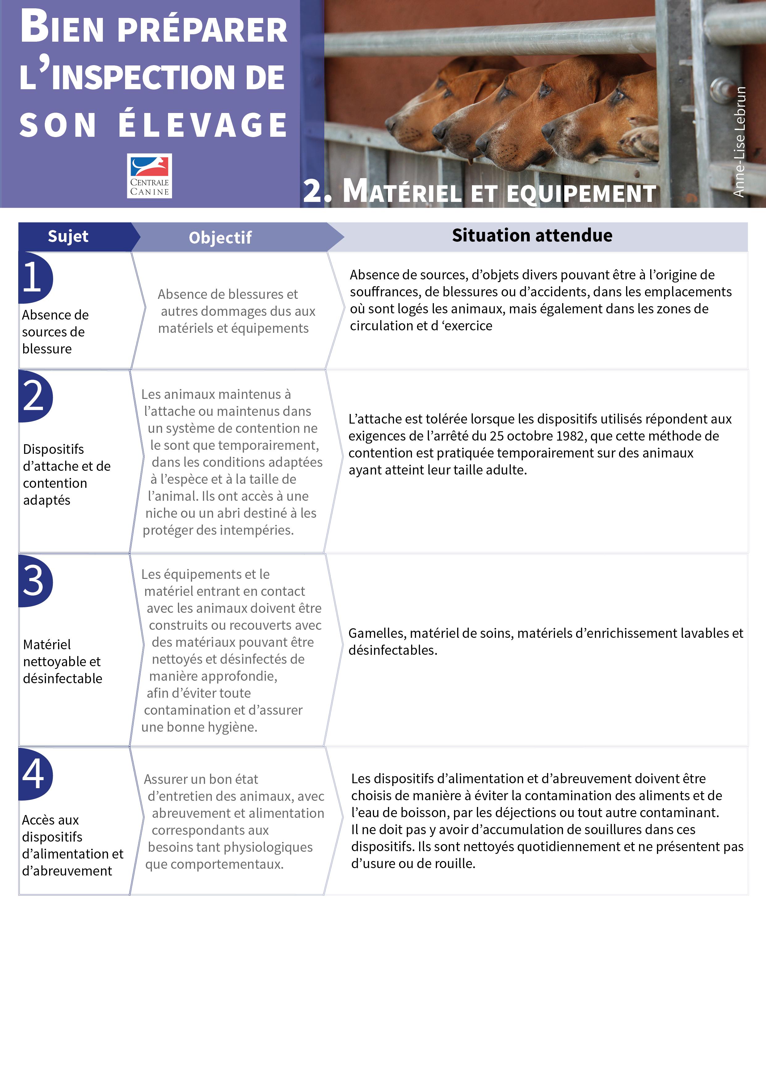 Bien_preparer_l_inspection_de_son_elevage4